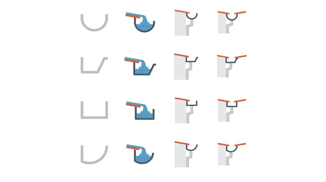 Dachentwässerung: schematische Darstellung verschiedener Arten von Dachrinnen